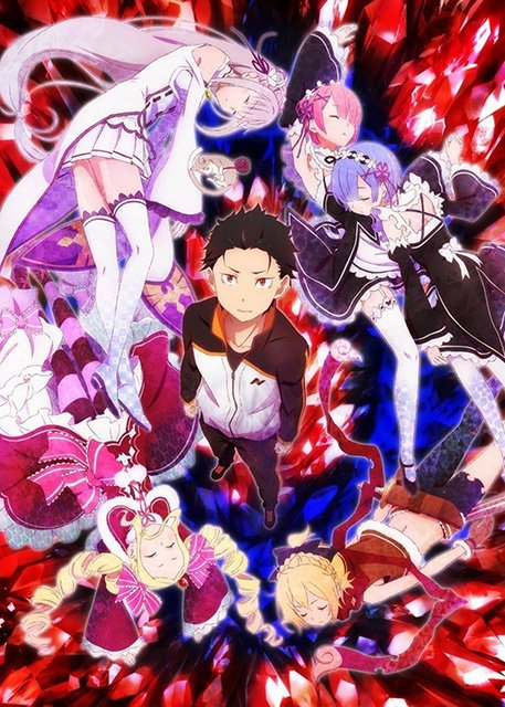 [Imagen: rezero2.jpg]